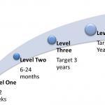 Workforce Education Research Knowledge (WERK)